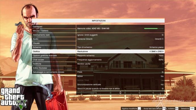 AMD Radeon R9 NANO 8. Far Cry 4 & GTA V 12