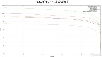 AMD Radeon R9 NANO 7. Crysis 3 & Battlefield 4 18