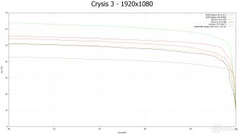 AMD Radeon R9 NANO 7. Crysis 3 & Battlefield 4 8