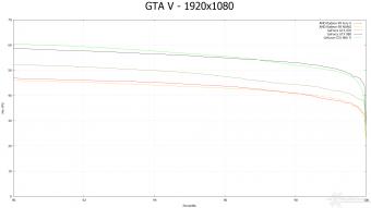 AMD Radeon R9 NANO 8. Far Cry 4 & GTA V 21