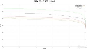 AMD Radeon R9 NANO 8. Far Cry 4 & GTA V 22