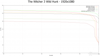 AMD Radeon R9 NANO 9.  Middle-Earth: Shadow of Mordor & The Witcher 3: Wild Hunt 19