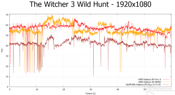 AMD Radeon R9 NANO 9.  Middle-Earth: Shadow of Mordor & The Witcher 3: Wild Hunt 14
