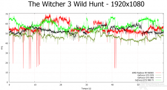 AMD Radeon R9 NANO 9.  Middle-Earth: Shadow of Mordor & The Witcher 3: Wild Hunt 15