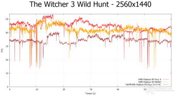 AMD Radeon R9 NANO 9.  Middle-Earth: Shadow of Mordor & The Witcher 3: Wild Hunt 17