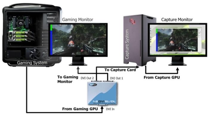 AMD Radeon R9 NANO 5. Frame Capture Analysis Tool (FCAT) 2