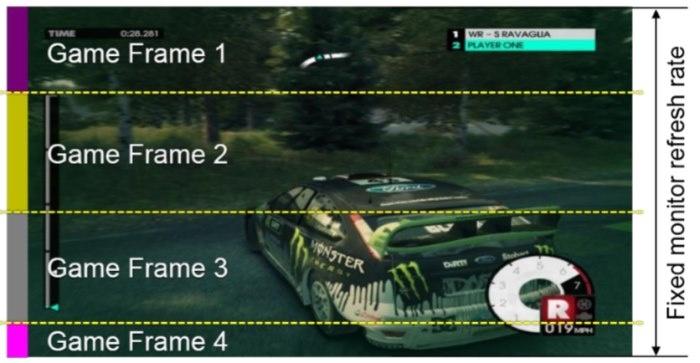 AMD Radeon R9 NANO 5. Frame Capture Analysis Tool (FCAT) 3