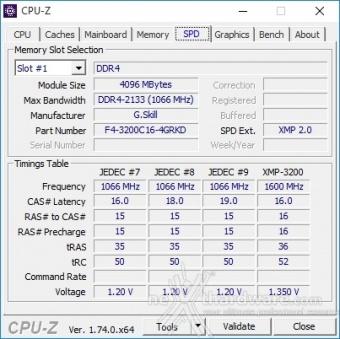 Supermicro C7Z170-SQ 9. Metodologia di prova 5