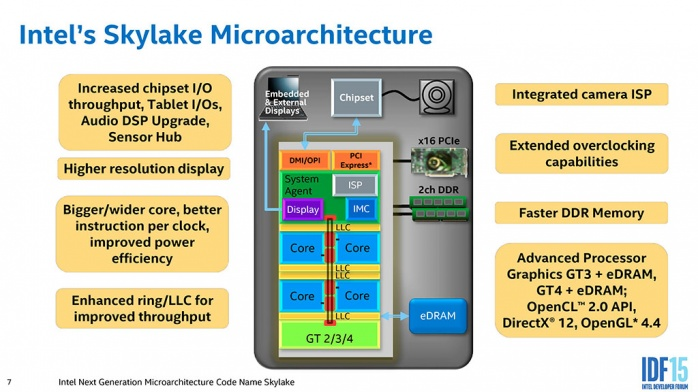 ASUS MAXIMUS VIII IMPACT 1. Piattaforma Intel Skylake 2