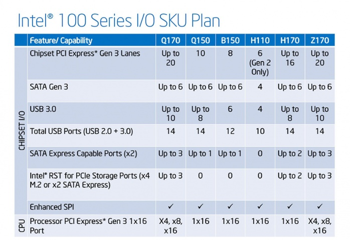 ASUS MAXIMUS VIII IMPACT 1. Piattaforma Intel Skylake 4