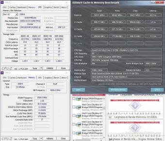 Corsair Vengeance DDR4 LPX 2666MHz 16GB x 2 7. Performance - Analisi dei Timings 3