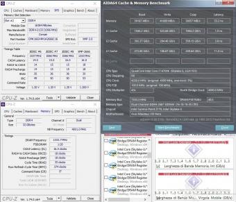 Corsair Vengeance DDR4 LPX 2666MHz 16GB x 2 5. Test di stabilità 6
