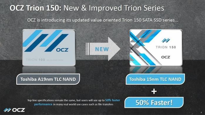 OCZ Trion 150 240GB & 480GB 1