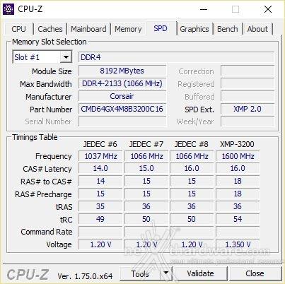 Corsair Dominator Platinum DDR4 3200MHz 64GB 4. Specifiche tecniche e SPD 4