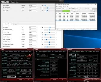 Corsair Dominator Platinum DDR4 3600MHz 16GB 6. Test di stabilità 2