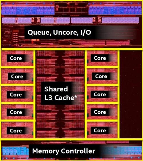 ASUS ROG STRIX X99 GAMING 1. Architettura  Intel Broadwell-E 2