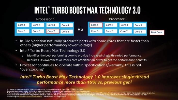 ASUS ROG STRIX X99 GAMING 1. Architettura  Intel Broadwell-E 5