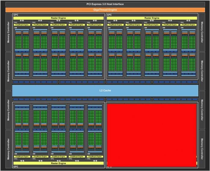 ASUS ROG STRIX GeForce GTX 1070 Ti 1. La nuova architettura Pascal 7