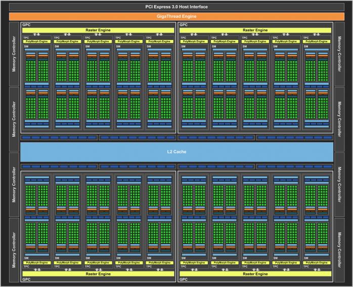 ASUS ROG STRIX GeForce GTX 1070 Ti 1. La nuova architettura Pascal 6