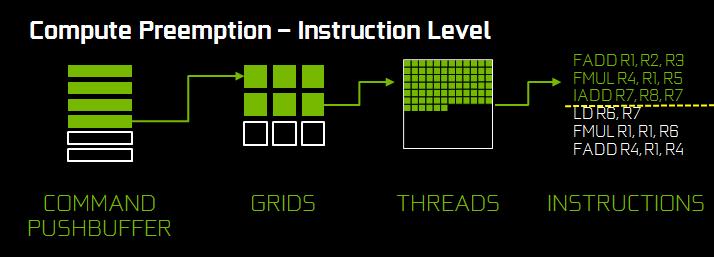ASUS ROG STRIX GeForce GTX 1070 Ti 2. Tecnologie NVIDIA - Parte prima 8