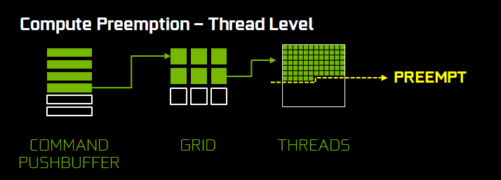 ASUS ROG STRIX GeForce GTX 1070 Ti 2. Tecnologie NVIDIA - Parte prima 7