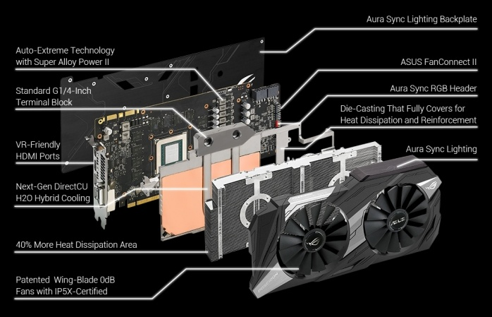 ASUS ROG Poseidon GeForce GTX 1080 Ti 4