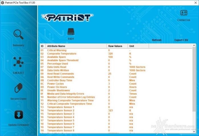 Patriot Hellfire M.2 NVMe 480GB 3. Firmware - TRIM - Patriot PCIe Tool Box 8