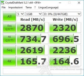 Patriot Hellfire M.2 NVMe 480GB 11. CrystalDiskMark 5.2.1 3