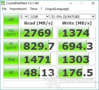 Patriot Hellfire M.2 NVMe 480GB 11. CrystalDiskMark 5.2.1 4