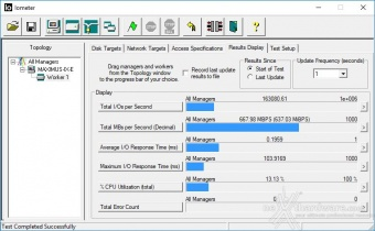 Patriot Hellfire M.2 NVMe 480GB 10. IOMeter Random 4kB 8