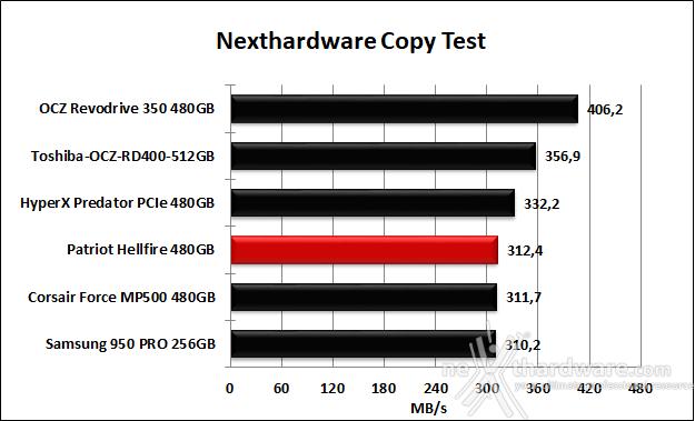 Patriot Hellfire M.2 NVMe 480GB 8. Test Endurance Copy Test 4