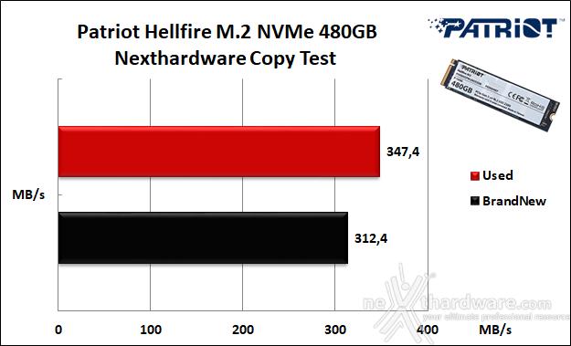 Patriot Hellfire M.2 NVMe 480GB 8. Test Endurance Copy Test 3