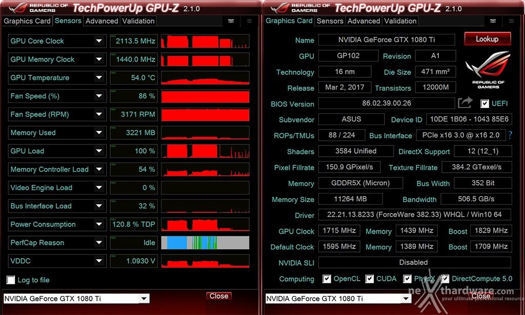 ASUS ROG STRIX GeForce GTX 1080 Ti OC | 17  Overclock