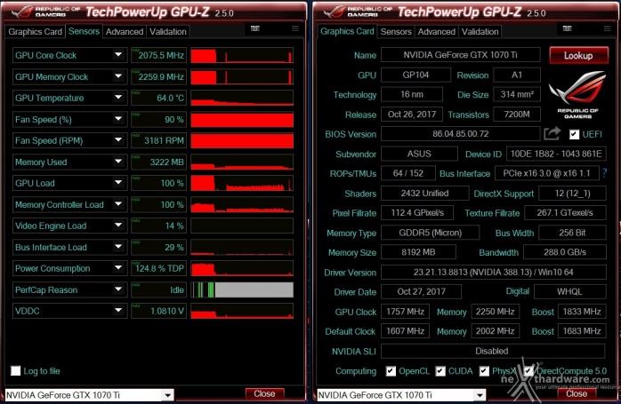 ASUS ROG STRIX GeForce GTX 1070 Ti 18. Overclock 3