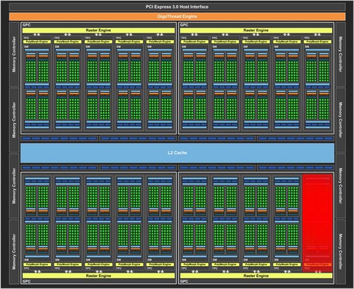 ASUS ROG STRIX GeForce GTX 1070 Ti 1. La nuova architettura Pascal 8