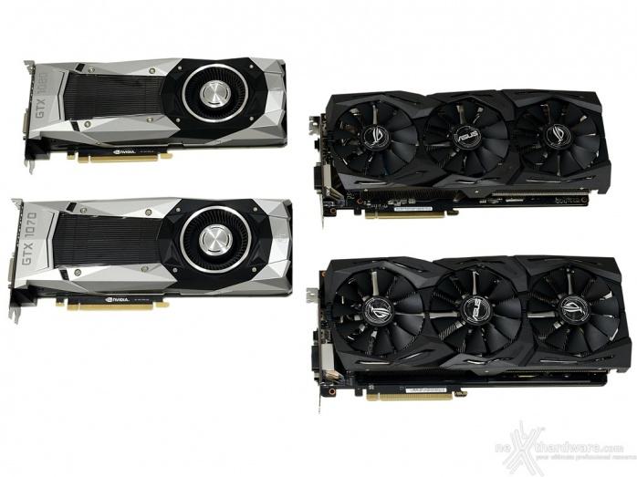 ASUS ROG STRIX GeForce GTX 1070 Ti 9. Piattaforma di test 2