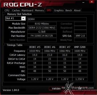 ASUS ROG CROSSHAIR VII HERO (Wi-Fi) 10. Metodologia di prova 5