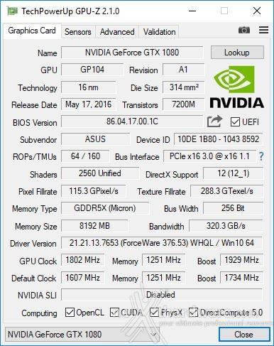 GIGABYTE X470 AORUS Gaming 7 WIFI 10. Metodologia di prova 6