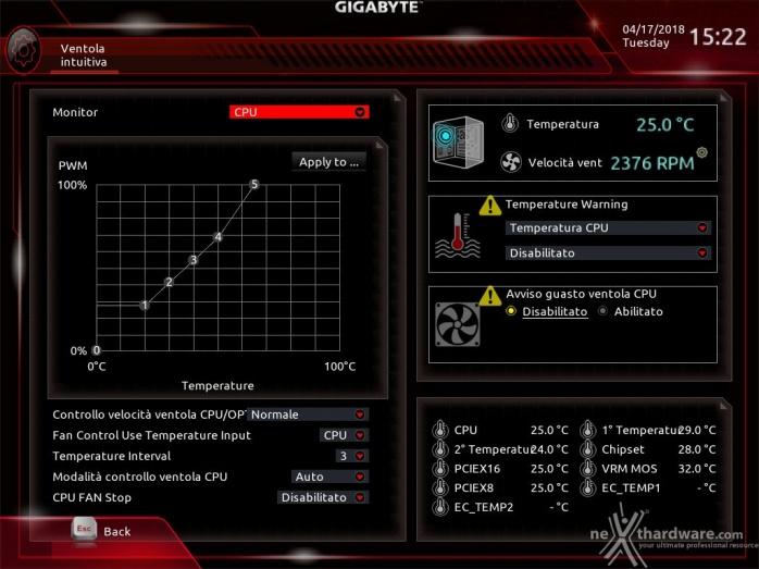 GIGABYTE X470 AORUS Gaming 7 WIFI 9. UEFI BIOS - M.I.T. 16
