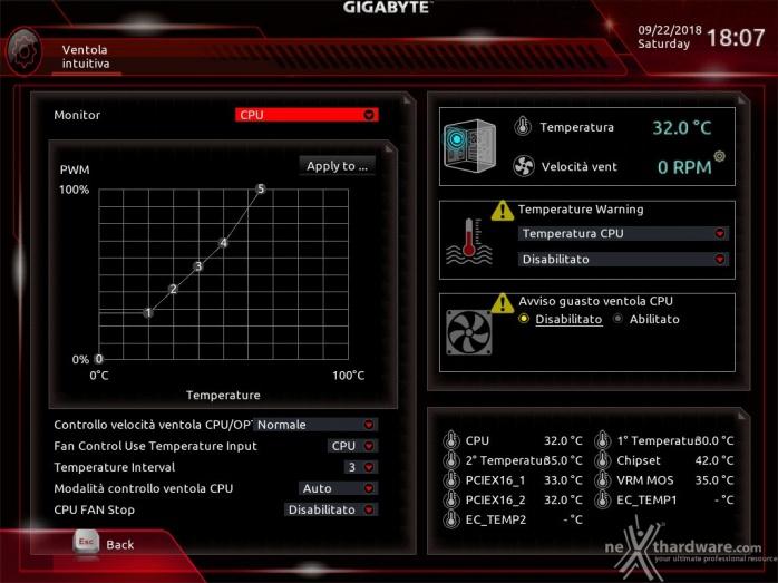 GIGABYTE X399 AORUS XTREME 8. UEFI BIOS - M.I.T. 17