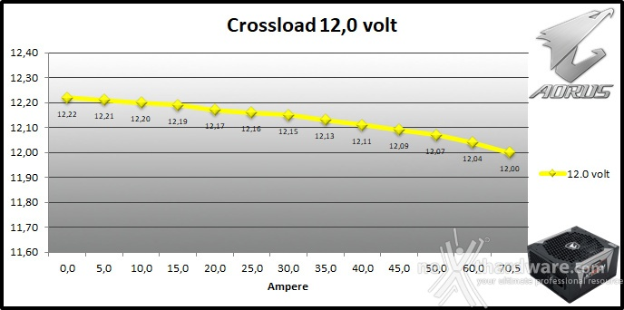 AORUS P850W 9. Crossloading 7