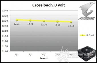 AORUS P850W 9. Crossloading 6