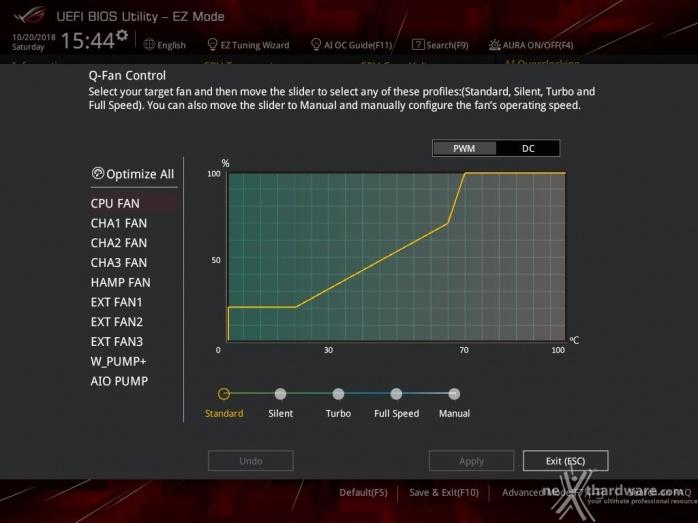 ASUS ROG MAXIMUS XI HERO (WI-FI) 7. UEFI BIOS  -  Impostazioni generali 21