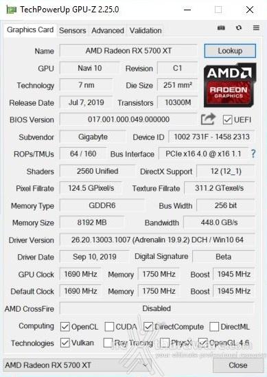 GIGABYTE Radeon RX 5700 XT GAMING OC 6. Piattaforma di test 2