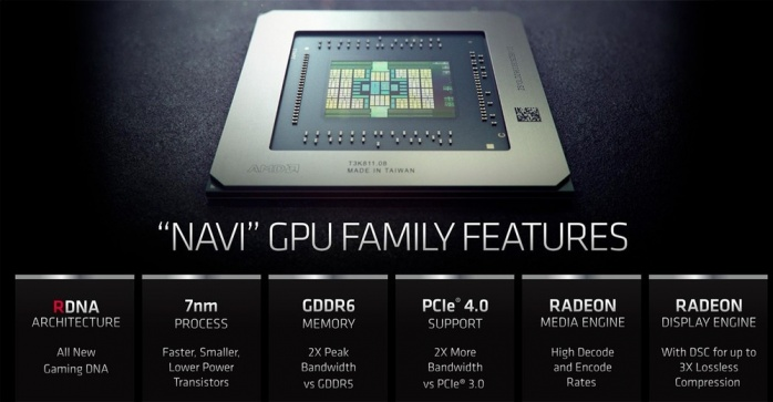 GIGABYTE Radeon RX 5700 XT GAMING OC 1. Pillole di Navi 1