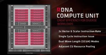 GIGABYTE Radeon RX 5700 XT GAMING OC 1. Pillole di Navi 3