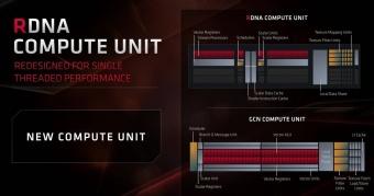 GIGABYTE Radeon RX 5700 XT GAMING OC 1. Pillole di Navi 4