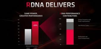 GIGABYTE Radeon RX 5700 XT GAMING OC 1. Pillole di Navi 6