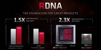 GIGABYTE Radeon RX 5700 XT GAMING OC 1. Pillole di Navi 7