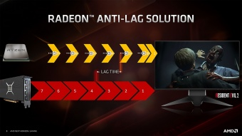 GIGABYTE Radeon RX 5700 XT GAMING OC 1. Pillole di Navi 13